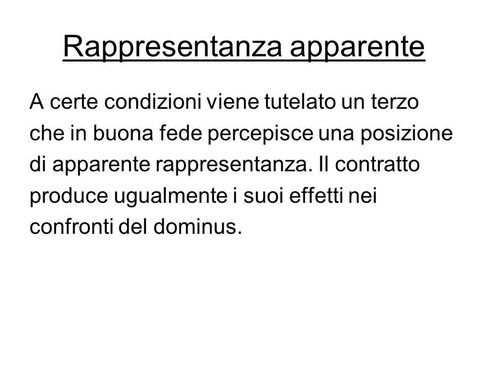 Rappresentanza apparente A certe condizioni viene tutelato un terzo che in buona fede percepisce una posizione di apparente rappresentanza. Il contrat