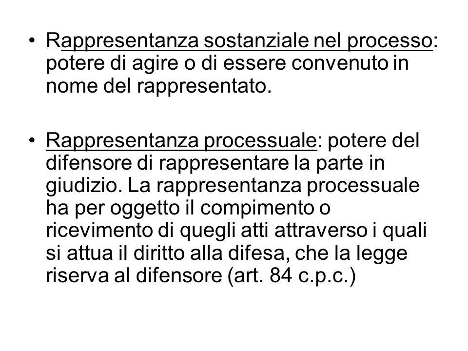 Rappresentanza sostanziale nel processo: potere di agire o di essere convenuto in nome del rappresentato. Rappresentanza processuale: potere del difen