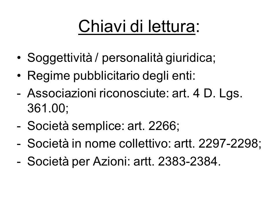 Chiavi di lettura: Soggettività / personalità giuridica; Regime pubblicitario degli enti: -Associazioni riconosciute: art. 4 D. Lgs. 361.00; -Società