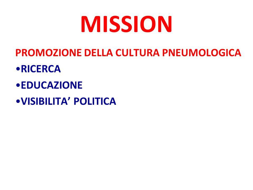 RICERCA NETWORKING PER PROTOCOLLI DI RICERCA –RETE DI CENTRI DI RICERCA –REGISTRO EUROPEO BRONCHIECTASIE (EMBARC) –REGISTRO EUROPEO ILD PROGETTO FELLOWSHIP ALL'ESTERO –5 FELLOWSHIPS SEMESTRALI DEFINITE CON SELEZIONE PROGETTI DA PARTE DI COMITATO SCIENTIFICO.