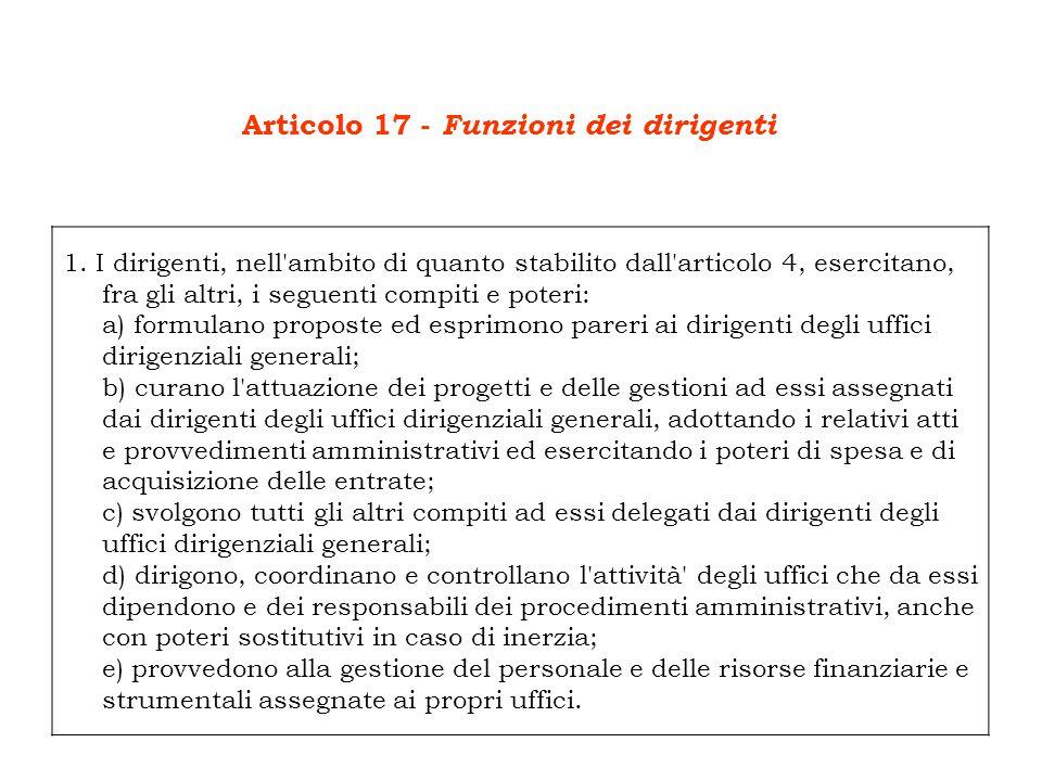 Articolo 17 - Funzioni dei dirigenti 1.