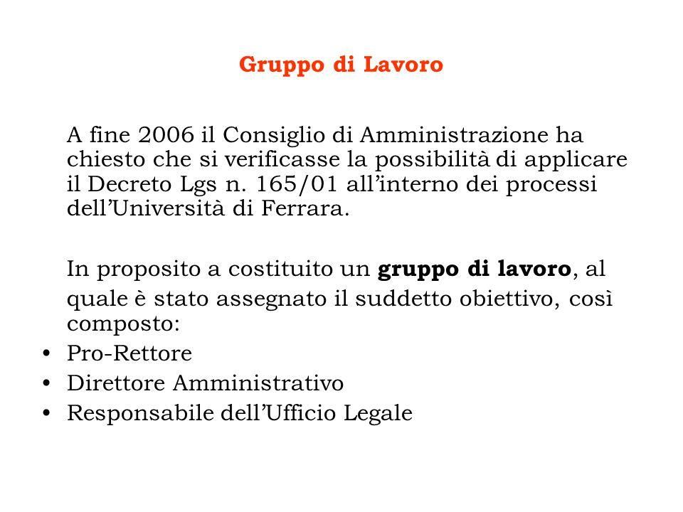 Gruppo di Lavoro A fine 2006 il Consiglio di Amministrazione ha chiesto che si verificasse la possibilità di applicare il Decreto Lgs n.