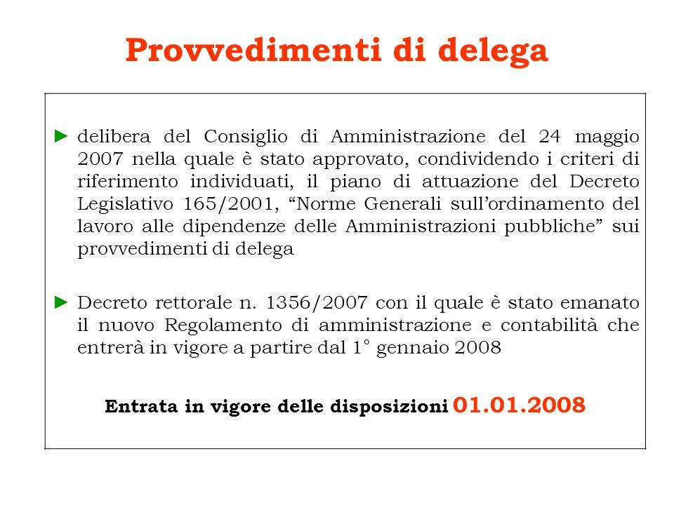 Provvedimenti di delega ►delibera del Consiglio di Amministrazione del 24 maggio 2007 nella quale è stato approvato, condividendo i criteri di riferimento individuati, il piano di attuazione del Decreto Legislativo 165/2001, Norme Generali sull'ordinamento del lavoro alle dipendenze delle Amministrazioni pubbliche sui provvedimenti di delega ►Decreto rettorale n.