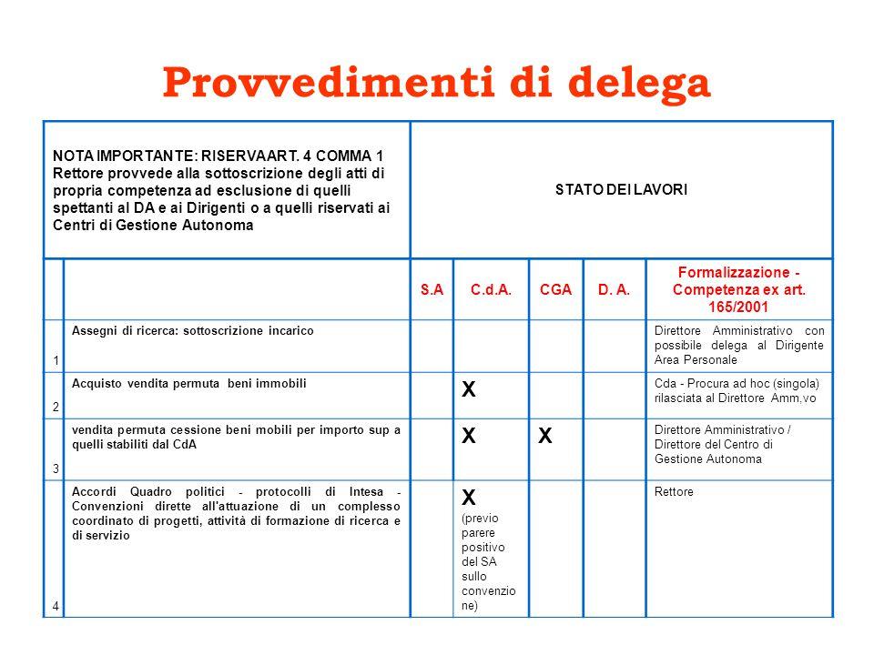 Provvedimenti di delega NOTA IMPORTANTE: RISERVA ART.
