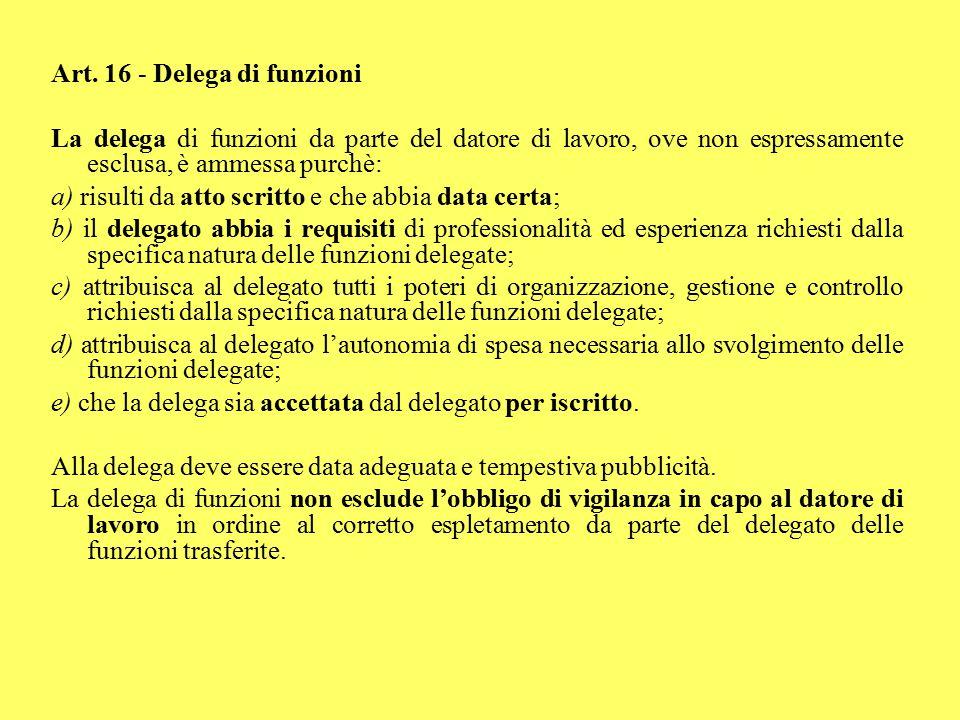 Art. 16 - Delega di funzioni La delega di funzioni da parte del datore di lavoro, ove non espressamente esclusa, è ammessa purchè: a) risulti da atto