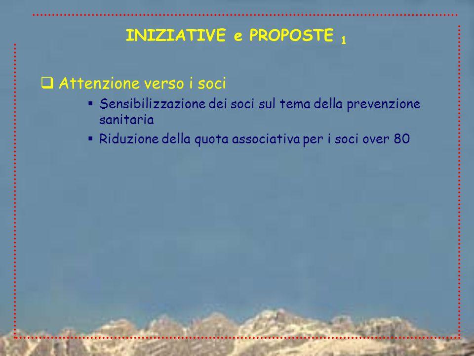 INIZIATIVE e PROPOSTE 1  Attenzione verso i soci  Sensibilizzazione dei soci sul tema della prevenzione sanitaria  Riduzione della quota associativa per i soci over 80