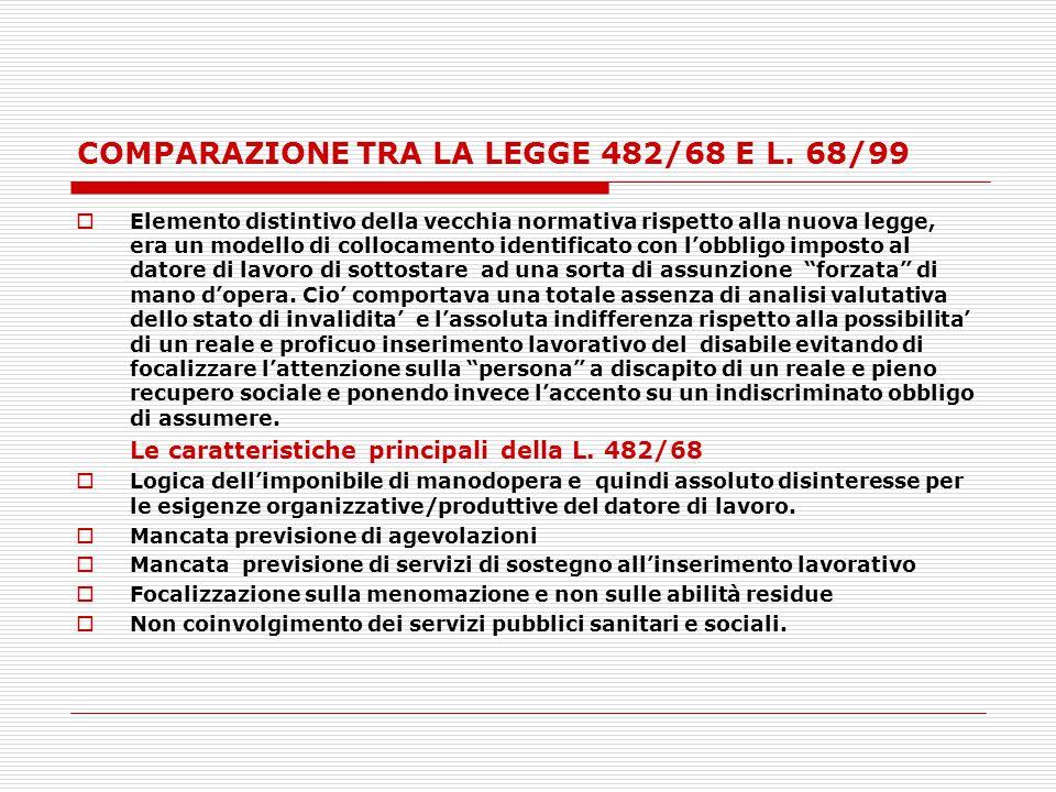 COMPARAZIONE TRA LA LEGGE 482/68 E L.