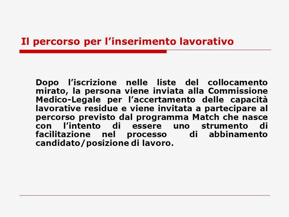 L'accertamento delle capacità residue - che viene effettuato della Commissione prevista dalla L.