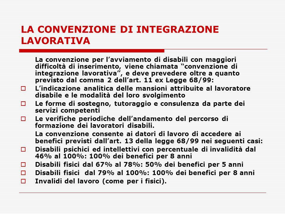 LA CONVENZIONE DI INTEGRAZIONE LAVORATIVA La convenzione per l'avviamento di disabili con maggiori difficoltà di inserimento, viene chiamata convenzione di integrazione lavorativa , e deve prevedere oltre a quanto previsto dal comma 2 dell'art.