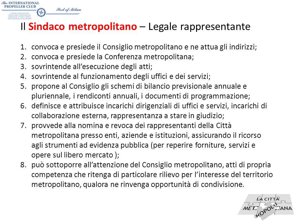 Il Sindaco metropolitano – Legale rappresentante 1.convoca e presiede il Consiglio metropolitano e ne attua gli indirizzi; 2.convoca e presiede la Con