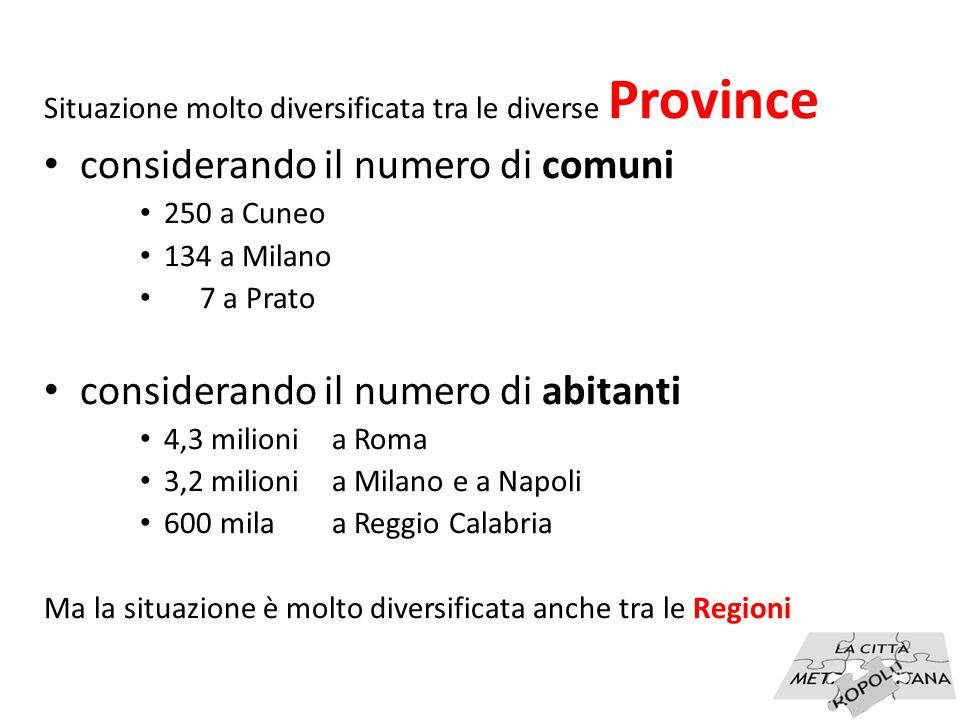Situazione molto diversificata tra le diverse Province considerando il numero di comuni 250 a Cuneo 134 a Milano 7 a Prato considerando il numero di a