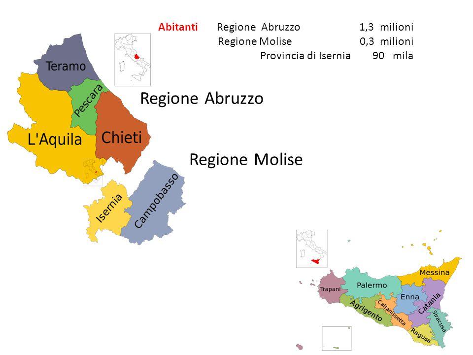 Regione Molise Regione Abruzzo Abitanti Regione Abruzzo 1,3 milioni Regione Molise 0,3 milioni Provincia di Isernia 90 mila