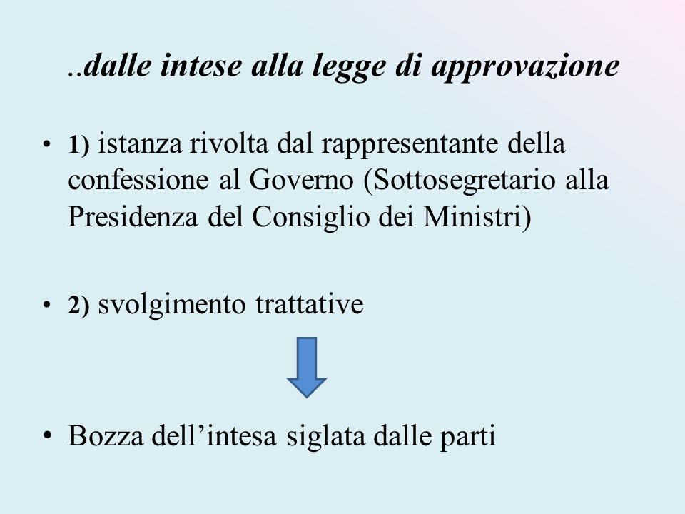 ..dalle intese alla legge di approvazione 1) istanza rivolta dal rappresentante della confessione al Governo (Sottosegretario alla Presidenza del Cons