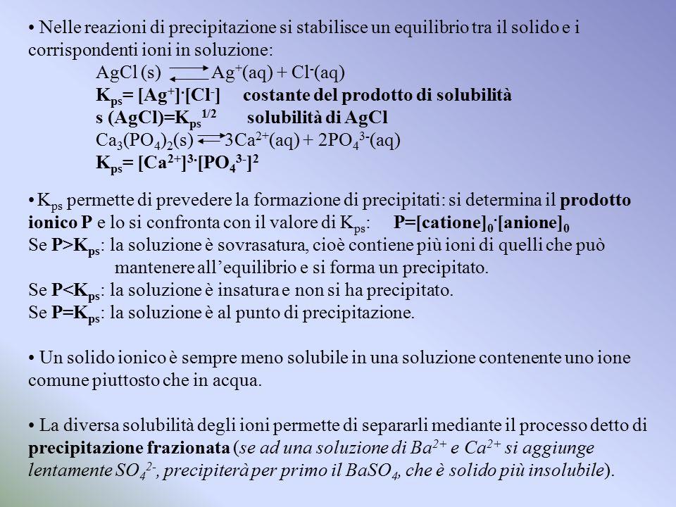 Nelle reazioni di precipitazione si stabilisce un equilibrio tra il solido e i corrispondenti ioni in soluzione: AgCl (s) Ag + (aq) + Cl - (aq) K ps =