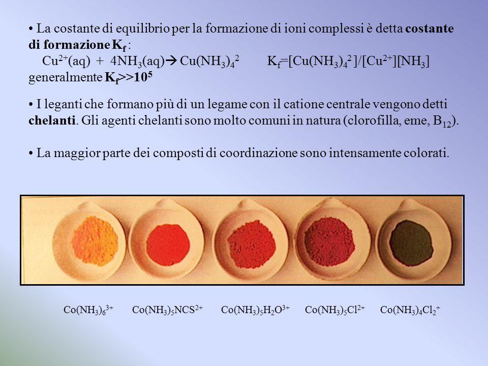 La costante di equilibrio per la formazione di ioni complessi è detta costante di formazione K f : Cu 2+ (aq) + 4NH 3 (aq)  Cu(NH 3 ) 4 2 K f =[Cu(NH