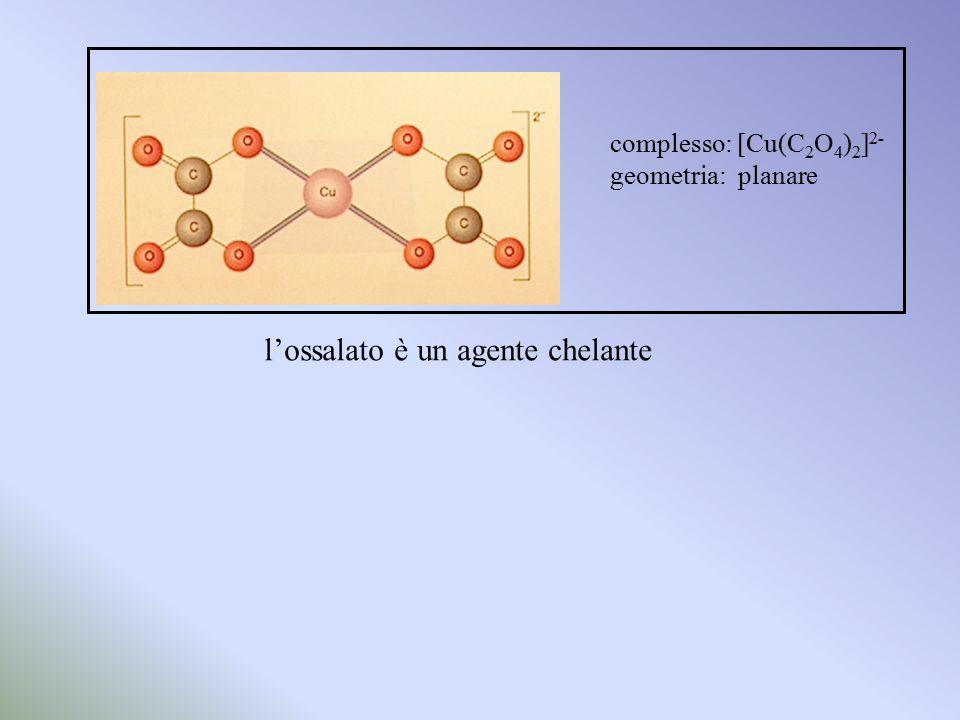 complesso: [Cu(C 2 O 4 ) 2 ] 2- geometria: planare l'ossalato è un agente chelante