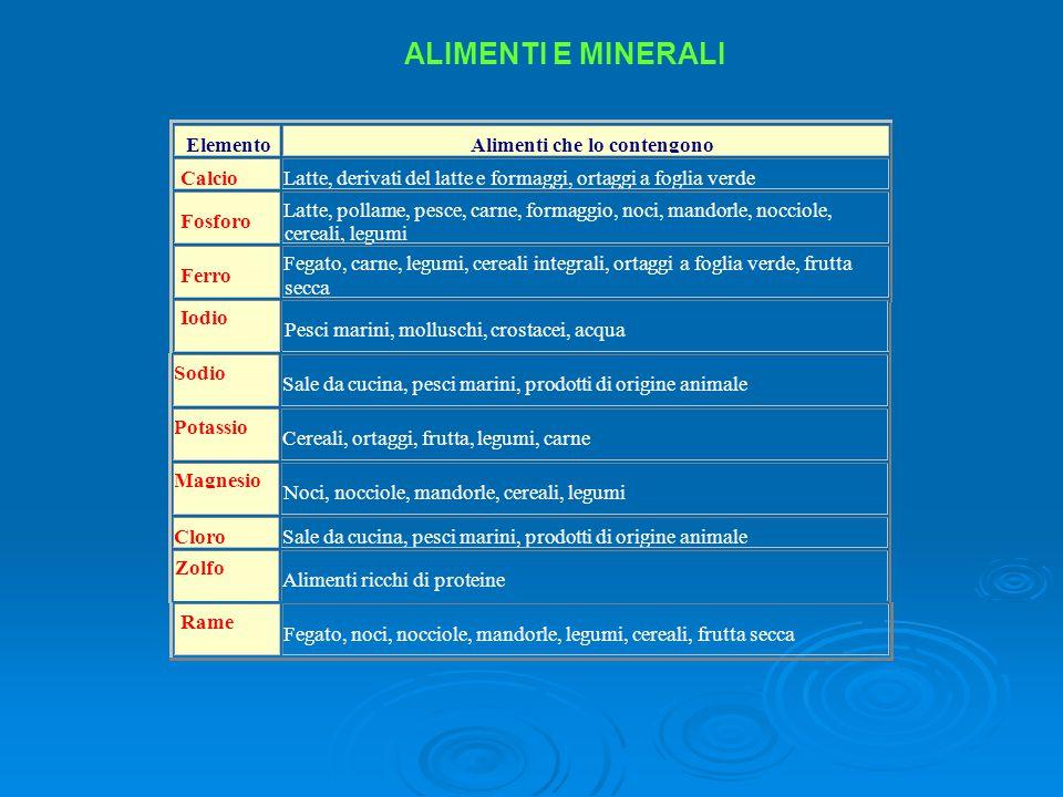 Rame Fegato, noci, nocciole, mandorle, legumi, cereali, frutta secca ALIMENTI E MINERALI