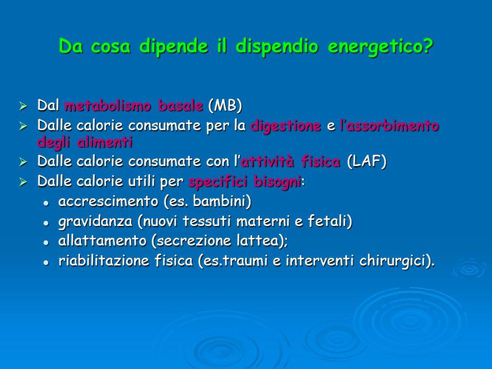 Da cosa dipende il dispendio energetico?  Dal metabolismo basale (MB)  Dalle calorie consumate per la digestione e l'assorbimento degli alimenti  D