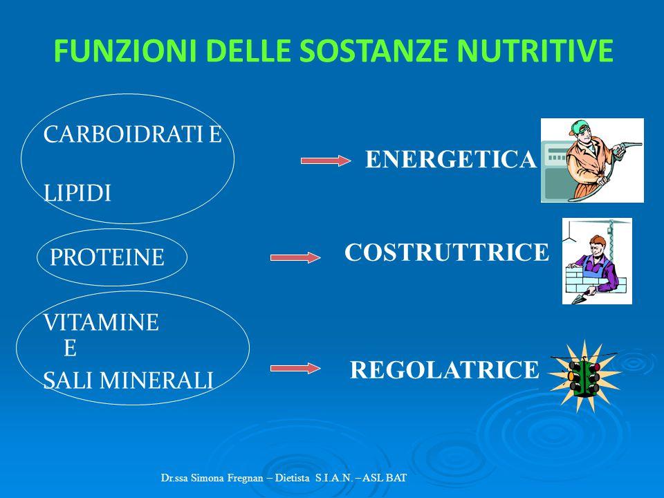 CARBOIDRATI E LIPIDI PROTEINE VITAMINE E SALI MINERALI Dr.ssa Simona Fregnan – Dietista S.I.A.N. – ASL BAT ENERGETICA COSTRUTTRICE REGOLATRICE FUNZION