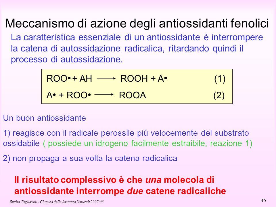 Emilio Tagliavini - Chimica delle Sostanze Naturali 2007/08 45 ROO + AH ROOH + A (1) A + ROO ROOA (2) La caratteristica essenziale di un antiossidante