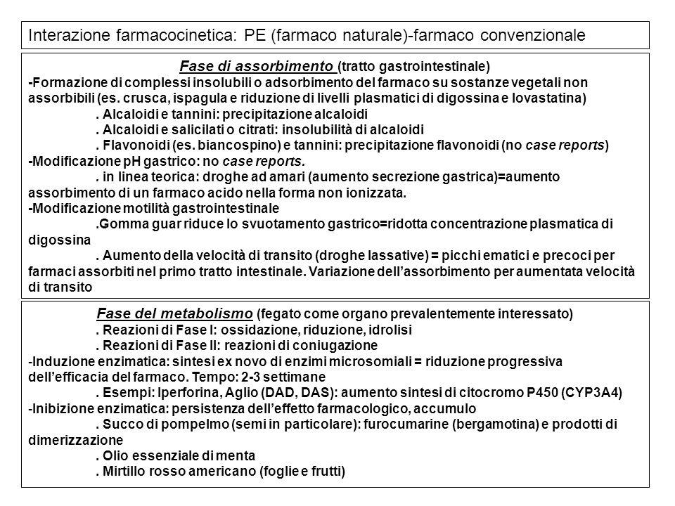 Interazione farmacocinetica: PE (farmaco naturale)-farmaco convenzionale Fase di assorbimento (tratto gastrointestinale) -Formazione di complessi inso
