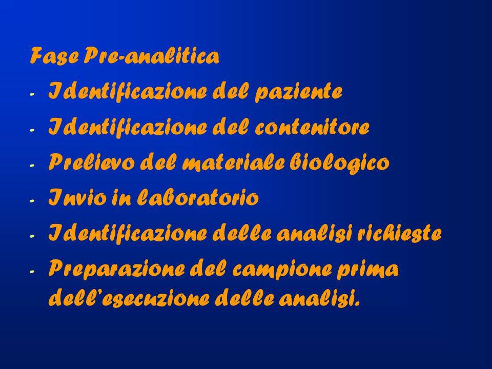 Fase Pre-analitica --I--Identificazione del paziente --I--Identificazione del contenitore --P--Prelievo del materiale biologico --I--Invio in laboratorio --I--Identificazione delle analisi richieste --P--Preparazione del campione prima dell'esecuzione delle analisi.