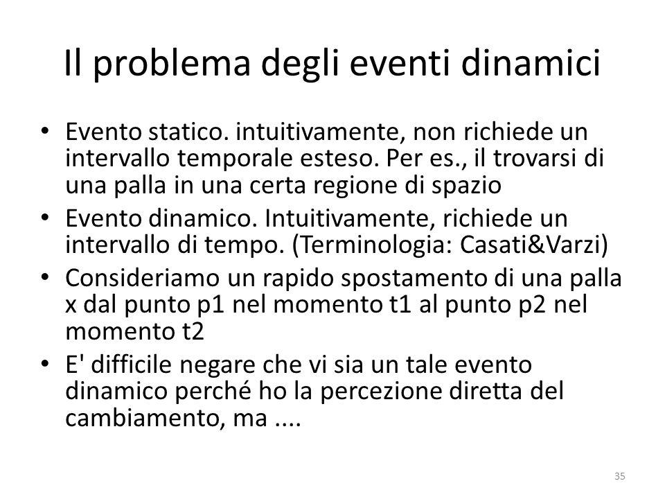Il problema degli eventi dinamici (cont.) L esistenza di un tale evento dinamico sembra implicare l esistenza di questi due eventi (statici): (1) x è in p1 (2) x è in p2 Inoltre: (1) precede (2) (PP) se a precede b, a non può che essere passato Quindi (1) è un evento esistente eppure passato.