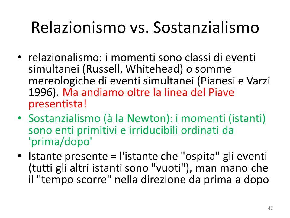 Relazionismo vs. Sostanzialismo relazionalismo: i momenti sono classi di eventi simultanei (Russell, Whitehead) o somme mereologiche di eventi simulta