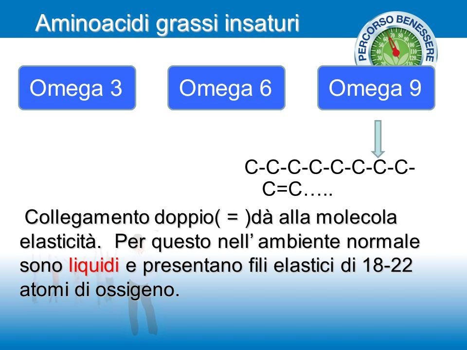 Aminoacidi grassi insaturi Omega 3Omega 6Omega 9 С-С-С-С-С-С-С-С- С=С….. Collegamento doppio( = )dà alla molecola elasticità. Per questо nell' ambient