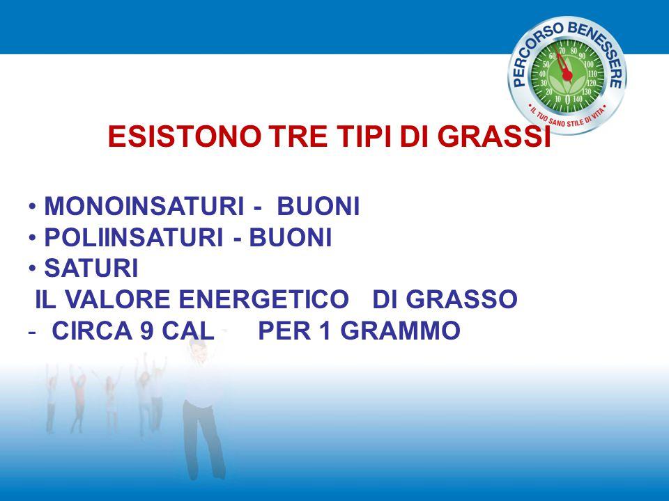 ESISTONO TRE TIPI DI GRASSI MONOINSATURI - BUONI POLIINSATURI - BUONI SATURI IL VALORE ENERGETICO DI GRASSO - CIRCA 9 CAL PER 1 GRAMMO