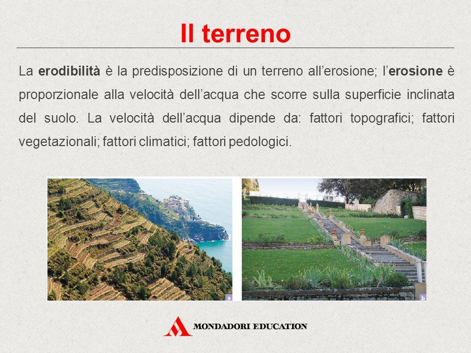 La erodibilità è la predisposizione di un terreno all'erosione; l'erosione è proporzionale alla velocità dell'acqua che scorre sulla superficie inclinata del suolo.