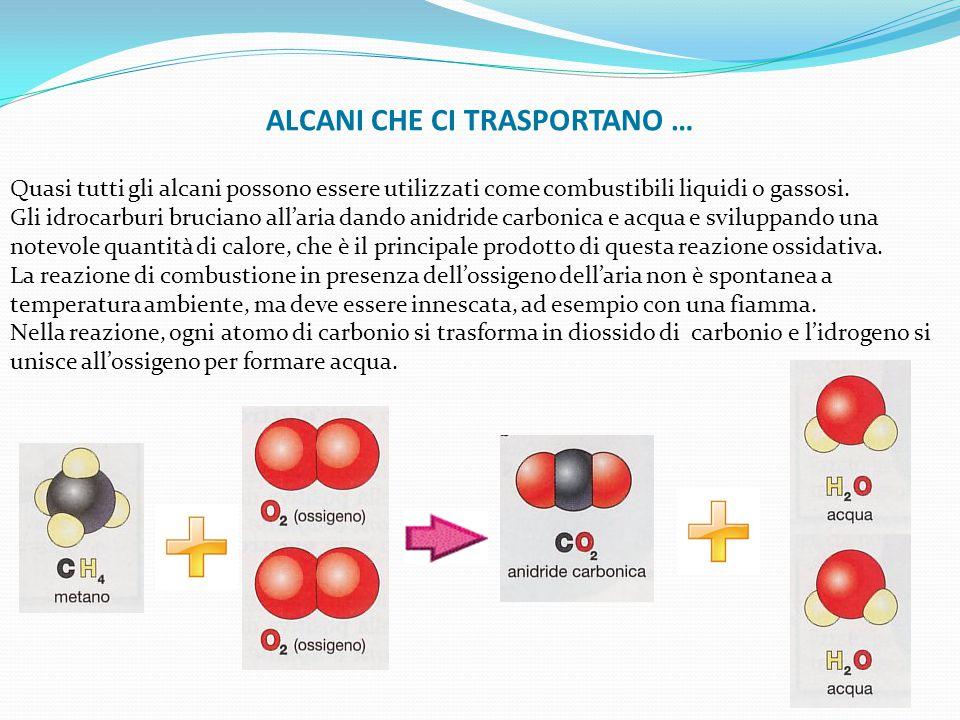 Quasi tutti gli alcani possono essere utilizzati come combustibili liquidi o gassosi. Gli idrocarburi bruciano all'aria dando anidride carbonica e acq