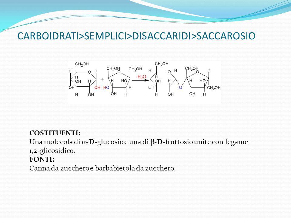 CARBOIDRATI>SEMPLICI>DISACCARIDI>SACCAROSIO COSTITUENTI: Una molecola di α-D-glucosio e una di β-D-fruttosio unite con legame 1,2-glicosidico. FONTI: