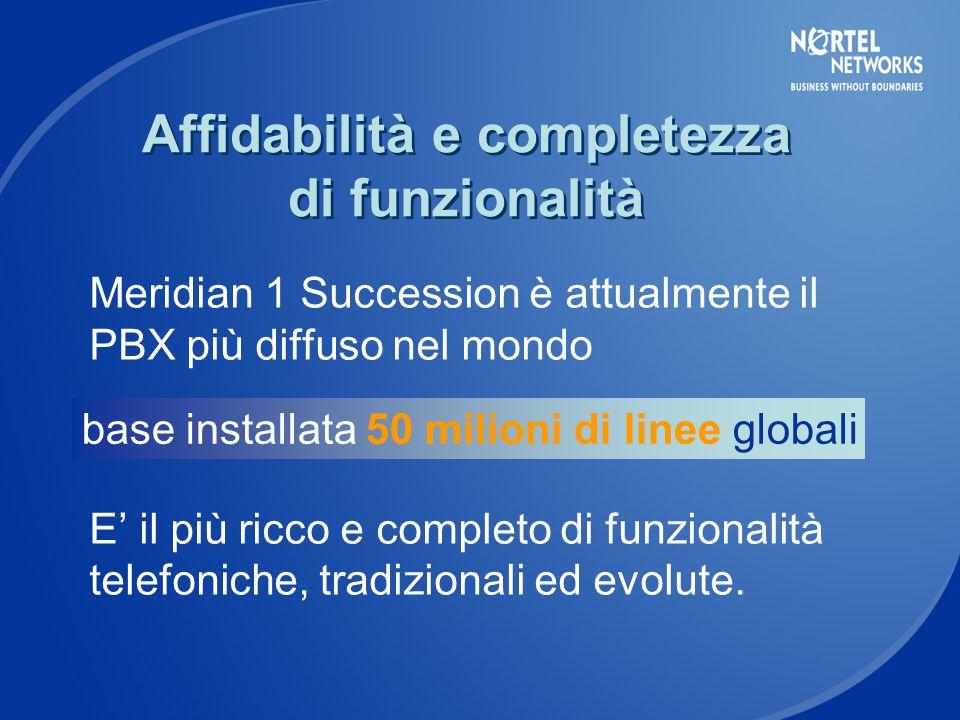 Affidabilità e completezza di funzionalità Meridian 1 Succession è attualmente il PBX più diffuso nel mondo E' il più ricco e completo di funzionalità telefoniche, tradizionali ed evolute.