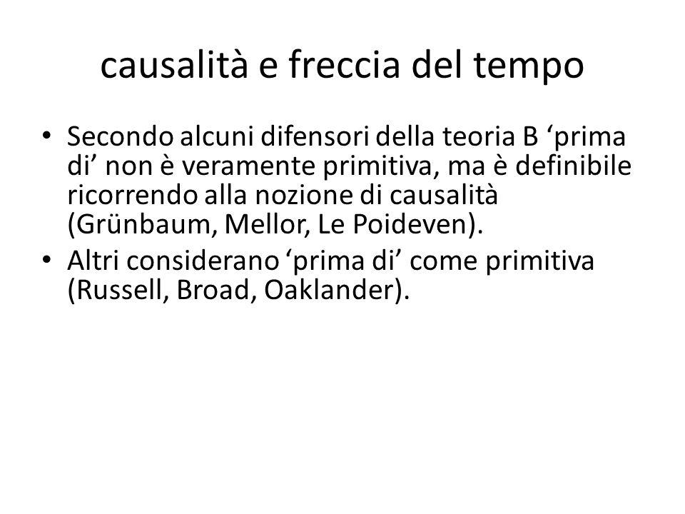 causalità e freccia del tempo Secondo alcuni difensori della teoria B 'prima di' non è veramente primitiva, ma è definibile ricorrendo alla nozione di causalità (Grünbaum, Mellor, Le Poideven).