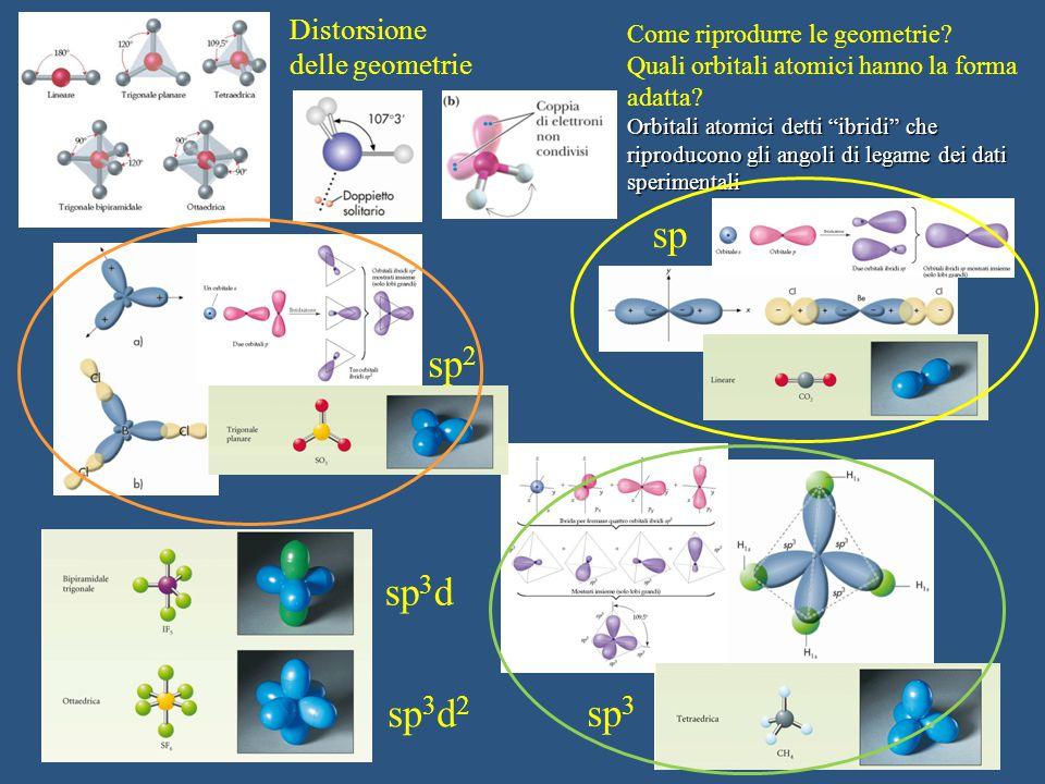 """Distorsione delle geometrie Come riprodurre le geometrie? Quali orbitali atomici hanno la forma adatta? Orbitali atomici detti """"ibridi"""" che riproducon"""