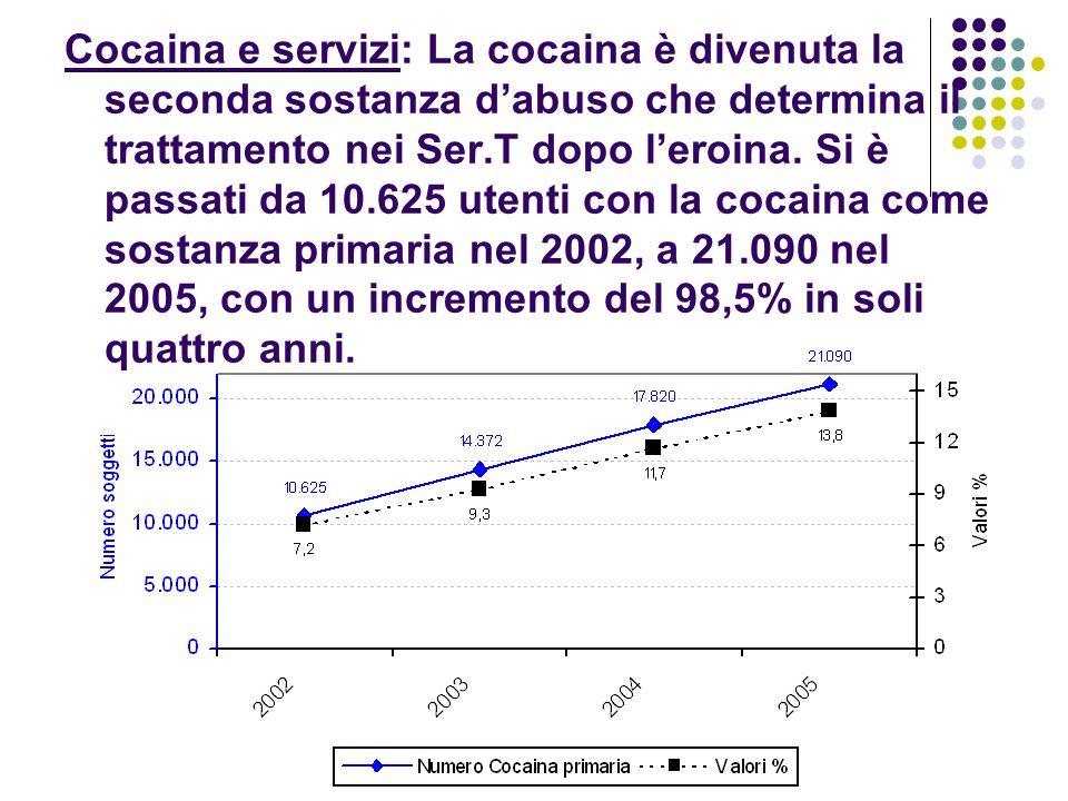 Cocaina e servizi: La cocaina è divenuta la seconda sostanza d'abuso che determina il trattamento nei Ser.T dopo l'eroina. Si è passati da 10.625 uten
