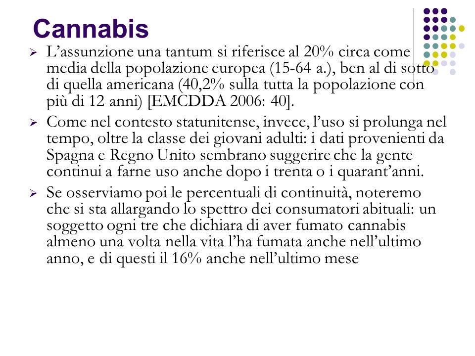 Cannabis  L'assunzione una tantum si riferisce al 20% circa come media della popolazione europea (15-64 a.), ben al di sotto di quella americana (40,
