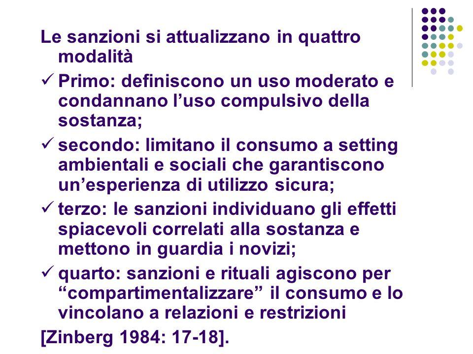 Le sanzioni si attualizzano in quattro modalità Primo: definiscono un uso moderato e condannano l'uso compulsivo della sostanza; secondo: limitano il
