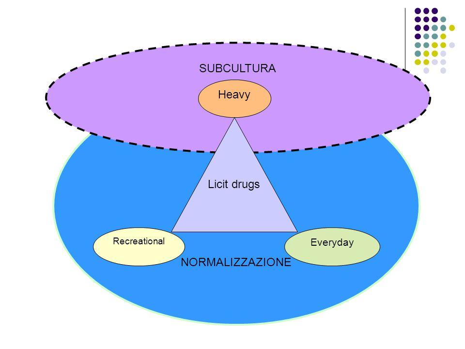 NORMALIZZAZIONE SUBCULTURA Licit drugs Recreational Heavy Everyday