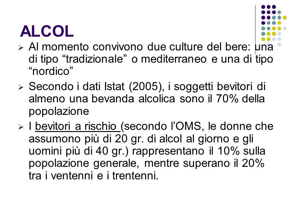 """ALCOL  Al momento convivono due culture del bere: una di tipo """"tradizionale"""" o mediterraneo e una di tipo """"nordico""""  Secondo i dati Istat (2005), i"""