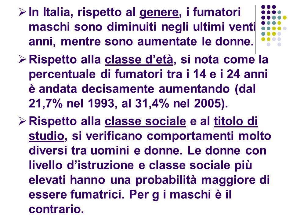  In Italia, rispetto al genere, i fumatori maschi sono diminuiti negli ultimi venti anni, mentre sono aumentate le donne.  Rispetto alla classe d'et