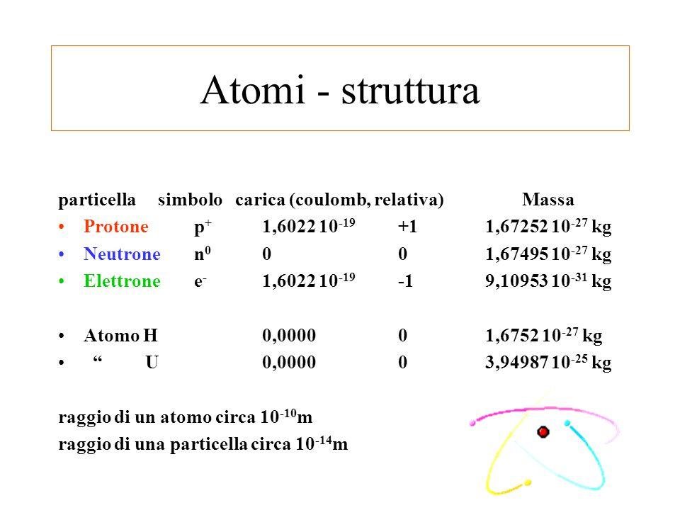 Atomi - struttura particella simbolo carica (coulomb, relativa) Massa Protonep + 1,6022 10 -19 +1 1,67252 10 -27 kg Neutronen 0 00 1,67495 10 -27 kg E