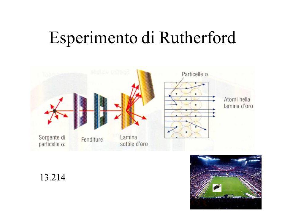 Esperimento di Rutherford 13.214