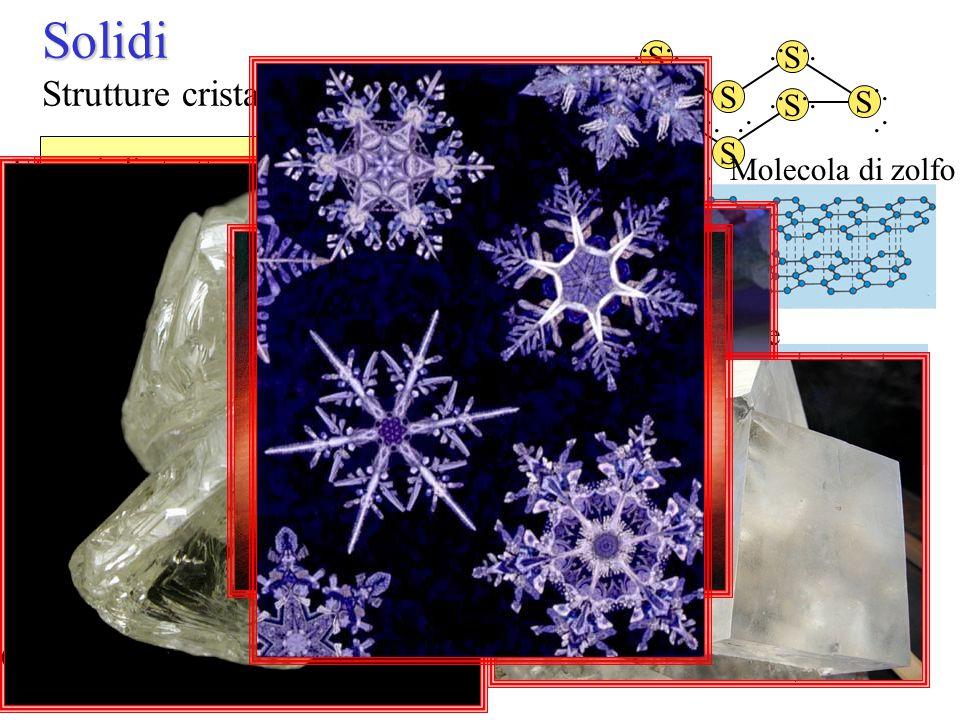 Solidi Solidi Strutture cristalline e amorfe EsagonaleCubicaCubica a corpo centrato Esempi di strutture cristalline comuni Na Cl S S S SS S S S.......