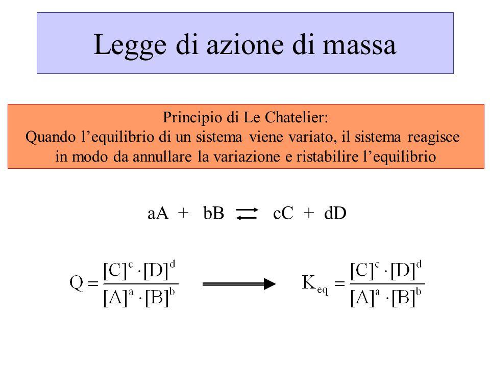 Legge di azione di massa Principio di Le Chatelier: Quando l'equilibrio di un sistema viene variato, il sistema reagisce in modo da annullare la varia