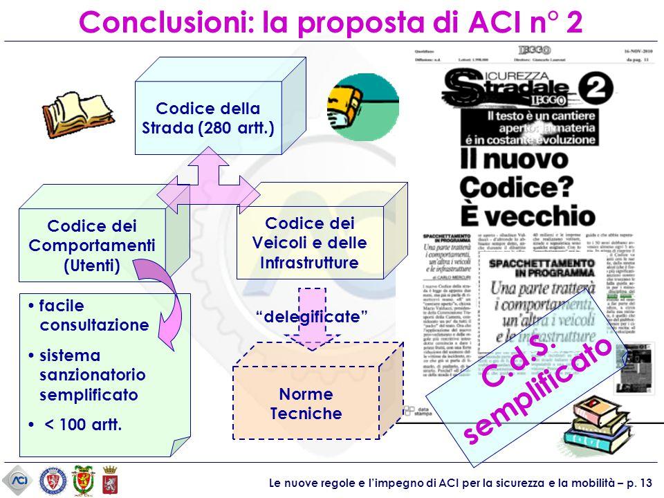 Le nuove regole e l'impegno di ACI per la sicurezza e la mobilità – p. 13 Codice della Strada (280 artt.) Conclusioni: la proposta di ACI n° 2 facile