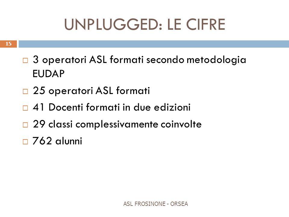 UNPLUGGED: LE CIFRE ASL FROSINONE - ORSEA 15  3 operatori ASL formati secondo metodologia EUDAP  25 operatori ASL formati  41 Docenti formati in du