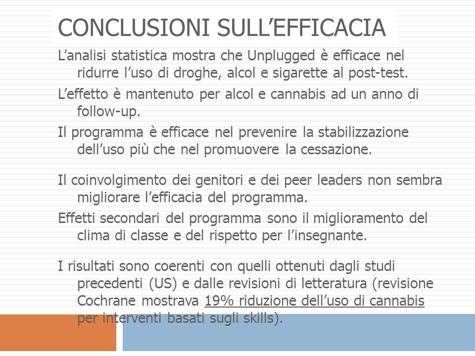 CONCLUSIONI SULL'EFFICACIA L'analisi statistica mostra che Unplugged è efficace nel ridurre l'uso di droghe, alcol e sigarette al post-test. L'effetto