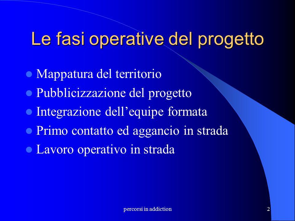 percorsi in addiction2 Le fasi operative del progetto Mappatura del territorio Pubblicizzazione del progetto Integrazione dell'equipe formata Primo co